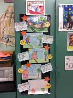 Art Room 104: Craftsmanship rubric with smileys to match Marzano self-assessment visuals