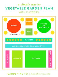 Amazing garden plan outline from Lara Casey's Gardening 101 Blog series at laracasey.com/blog