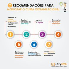 Social Marketing, Inbound Marketing, Digital Marketing, Digital Revolution, Mindfulness Activities, Swot, Work Ethic, Kaizen, Customer Experience
