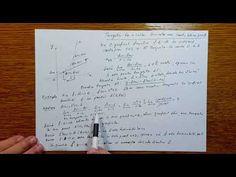 Tangenta la o curba.  Derivata unei functii intr-un punct Clasa a XI-a 1... Thing 1, Notebook, Bullet Journal, The Notebook, Exercise Book, Notebooks