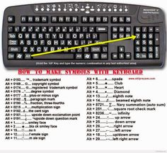 Knowing keyboard shortcuts are really handy sometimes. Here is a list of common shortcuts for inputting symbols. Share this with your friends! ☺☻☼♥ Which symbol Computer Shortcut Keys, Computer Basics, Computer Help, Computer Science, Computer Keyboard, Computer Programming, Telefon Codes, It Wissen, Typing Hacks