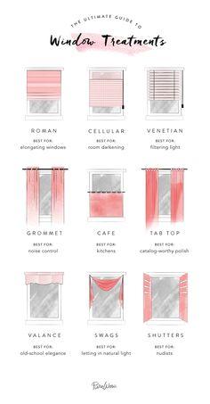 A+Super-Handy+Guide+to+Window+Treatments+via+@PureWow