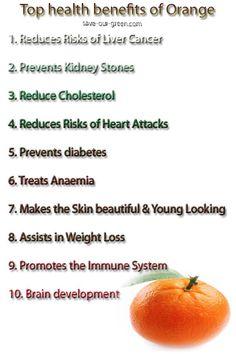 Top 10 health benefits of Orange
