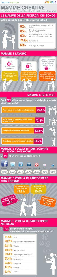 *****MAMMA MUMS #Mamme online in #Italia: il rapporto tra #brand e #social media – #infographic