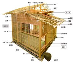 茶室構造模型 - Traditional Japanese tea house, constructed from a underlying timber framing and wattle structure. Wattle is lightweight construction material made by weaving thin branches or slats between upright stakes to form a woven lattice. It is infilled with an earthen plaster, called daub.