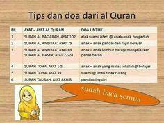 Tips & Doa dari Al Quran Doa Islam, Islam Quran, Muslim Quotes, Islamic Quotes, Learn Islam, Good To Know, Allah, Qoutes, Prayers