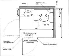 Small Half Bathroom Dimensions toilet/water closet wall clearances and space in front in