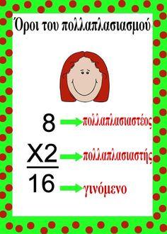 Όροι του πολλαπλασιασμού Dyscalculia, Fun Math Activities, Math Multiplication, Maths, Primary School, School Projects, Special Education, Teaching Kids, Professor