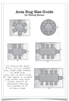 Home Decor: Home Decor Tips, Infographics & Cheat Sheets