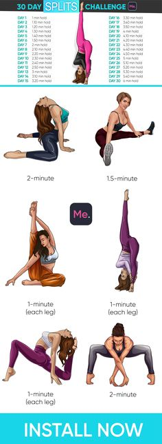 Easy answer - the yoga workout that helps you to become flexible and slim is rig. - Easy answer – the yoga workout that helps you to become flexible and slim is right below! Fitness Workouts, Yoga Fitness, Physical Fitness, At Home Workouts, Fitness Motivation, Mini Workouts, Easy Fitness, Weight Workouts, Fat Workout