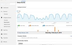 Google+ Pages Dashboards Now Link to Google Analytics Google Page, Google News, Search Engine Watch, Online Campaign, Google Analytics, Google Account, The Marketing, Dashboards, Seo Tips