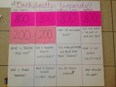 Bachelorette party games - bachelorette jeopardy #bachelorette #jeopardy #bacheloretteparty