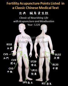 Classic Acupuncture Points for Infertility: There are many classical Chinese medical texts (most are written over a thousand year ago) that indicate acupuncture points used to treat infertility.  Here are some of the examples: http://www.acupuncturemoxibustion.com/acupuncture-points/fertility-acupuncture-points/classic-texts-points/