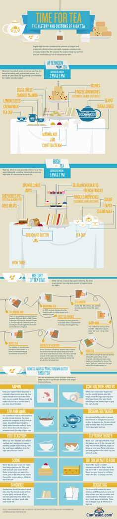 High tea, afternoon tea, thee-ology…. thee is hip! Kijk in deze infographic naar de geschiedenis van…
