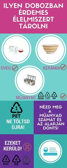 A rossz és a jó műanyagok | Tudatos Vásárló Housekeeping, Chart
