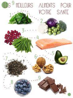 9 meilleurs aliments pour votre santé à inclure dans votre régime diététique => http://sante.educatel.fr/bts-dietetique-dieteticienne/