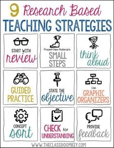 Research-Based Teaching Strategies for Your Toolbox 9 Research Based Teaching Strategies that Work. Helpful reminder about ways to help kids Research Based Teaching Strategies that Work. Helpful reminder about ways to help kids learn. Instructional Coaching, Instructional Strategies, Differentiated Instruction, Instructional Technology, Instructional Design, Teaching Methods, Teaching Strategies, Teaching Ideas, Teaching Art