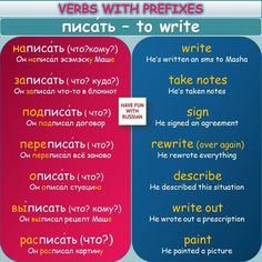 To write.  Russian verbs with prefixes.
