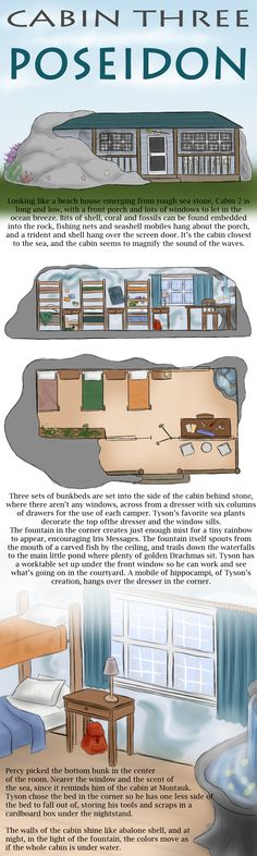 CHB Cabin Three - Poseidon (My cabin!!!!)by *Whisperwings on deviantART. I sleep above my brother dearest, and gods he kicks the top of the bunk  when he has nightmares. I don't sleep above him anymore.