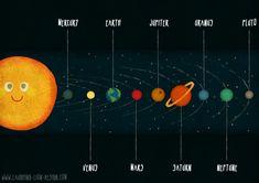 Solar System Jennifer Farley