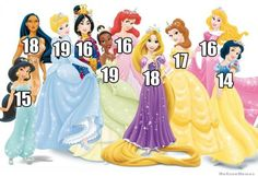 Disney Princesses Real Ages..... ALRIGHTY THEN!!!
