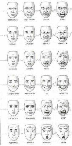 names of facial expressions / expressions names . facial expressions names . facial expressions with names . face expressions names . names of facial expressions . expressions with name . anime face expressions names Drawing Lessons, Drawing Techniques, Drawing Tips, Drawing Reference, Drawing Drawing, Art Drawings, Drawing Faces, Drawing Expressions, Cartoon Drawings