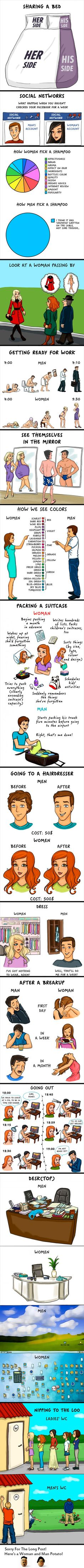 Differences Between Men And Women very accurate hahaha