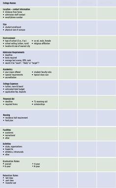 medical school comparison chart | College Comparison Chart - Excel ...