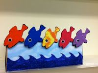 """My Storytime Life: Flannel Friday! Five Swimming Fishies, to go with Dr Jean's """"Five little fish"""" from Dr. Flannel Board Stories, Felt Board Stories, Felt Stories, Flannel Boards, Preschool Songs, Preschool Literacy, Sequencing Activities, Preschool Ideas, Kindergarten Themes"""