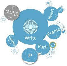 Overzichtelijke en verbluffende presentaties te maken met Prezi    Meer lezen: http://www.eenmanierom.nl/overzichtelijke-en-verbluffende-presentaties-te-maken-met-prezi/#ixzz24kIaOpxx