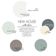 New House wall colors
