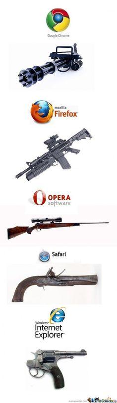 Browsers as guns :P