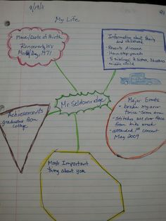 Interactive Notebooks - short story elements