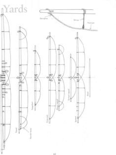 Boat Plans 570479477797992538 - Mizzen Topsail c Topgallant B ow ines – Rigging – Boat Plans Source by Model Ship Building, Boat Building, Model Boat Plans, Hms Victory, Arsenal, Trolling Motor, Old Boats, Bass Boat, Wooden Ship