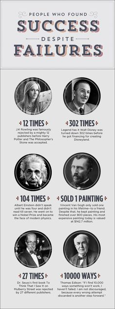Famous People Who Found Success Despite Failures #Infographic - How many times can you pick yourself and try again? ... As many as it takes. - Repinned by ADDfreeSources: www.pinterest/addfreesources/