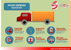 Los puntos mas importantes para el transporte en el Sitema Food Defense