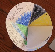 Years ago (at least 8) I was teaching the creation to the Primary children and came up with these two activities. The first is a basic wheel that spins to show what was created on each day. Just cut out each wheel, have your child color the pictures as you discuss the order of the …