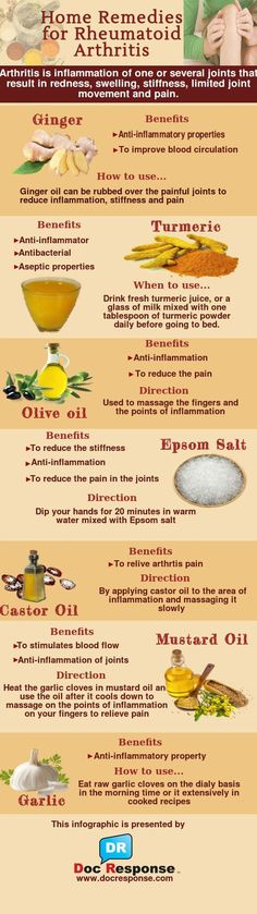 Herbal Remedy Arthritis Joint Pain - Inforgraphic