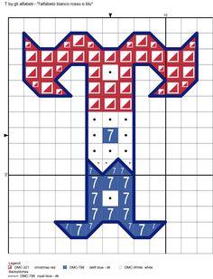 alfabeto bianco rosso e blu T
