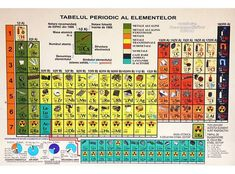 Hd Tabelul Periodic - Tabelul Periodic al Elementelor, #Tabelul #Periodic al Elementelor Pdf, Tabelul Periodic Hd, Tabelul Periodic Pdf, Tabelul Periodic Chimie Thing 1, Chemistry, Periodic Table, Periodic Table Chart, Periotic Table