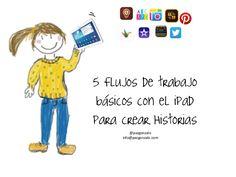 5 flujos de trabajo básicos para contar historias con iPad