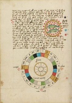 Astrology manuscript