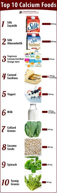High Calcium Foods Chart  WowCom  Image Results  Calcium