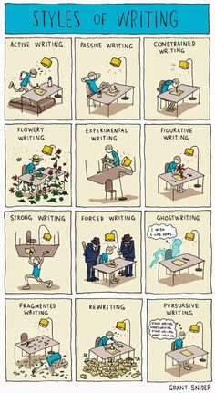 """""""Styles of Writing"""" is a comic on Incidental Comics by Grant Snider that interprets the many different styles of writing in imaginative ways. Posters of """"Styles of Writing"""" are available via Snider..."""
