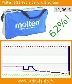 Molten BG6 Sac à ballons Bleu/gris (Sport). Réduction de 62%! Prix actuel 12,06 €, l'ancien prix était de 31,46 €. http://www.adquisitio.fr/molten/bg6-sac-ballons-bleugris