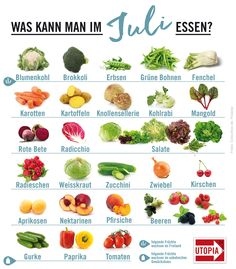 Seasonal calendar for July: These fruits and vegetables are regional - Saisonkalender für Juli: Dieses Obst und Gemüse gibt es regional Season calendar July, seasonal, regional, cook - Healthy Diet Tips, Healthy Foods To Eat, Health And Nutrition, Healthy Life, Healthy Snacks, Healthy Eating, Healthy Recipes, Complete Nutrition, Health Cleanse