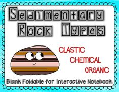 Rock cycle diagram annenberg learners interactive rock cycle blank 3 fold foldable for the three types of sedimentary rock clastic chemical and organic perfect for interactive science notebooks or for taking notes ccuart Gallery