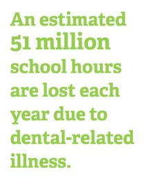 An estimated 51 million school hours are lost each year due to dental-relatedillness. Get more facts at everyonedeserveshealthyteeth.org