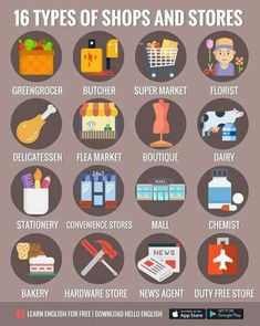 Types of Shops, Shopping: Vocabulary Slang English, Learn English Grammar, English Vocabulary Words, English Language Learning, Learn English Words, English Writing, English Study, English Lessons, English Tips