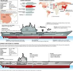 The Shi Lang: China's Aircraft Carrier [INFOGRAPHIC]